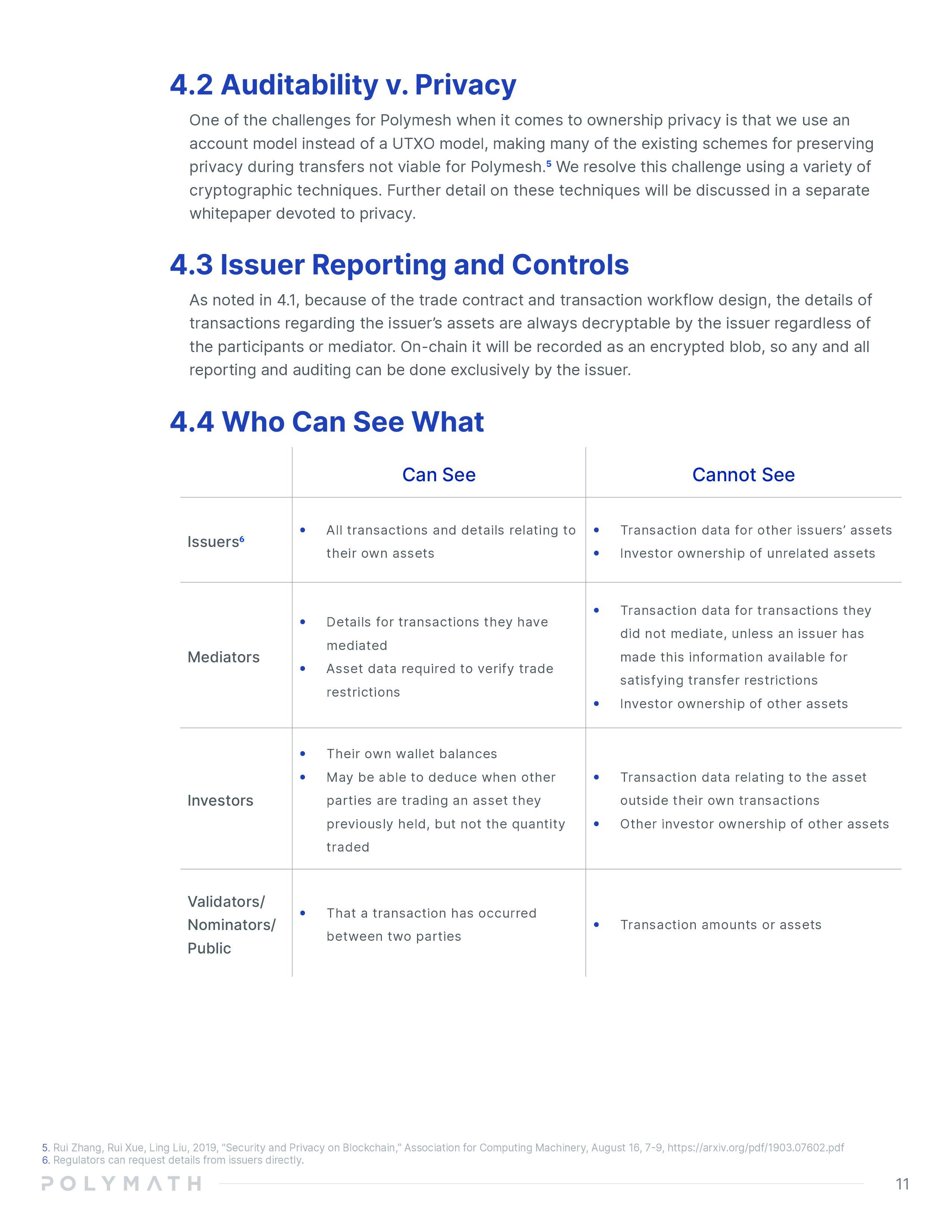 Polymath Whitepaper Page 15