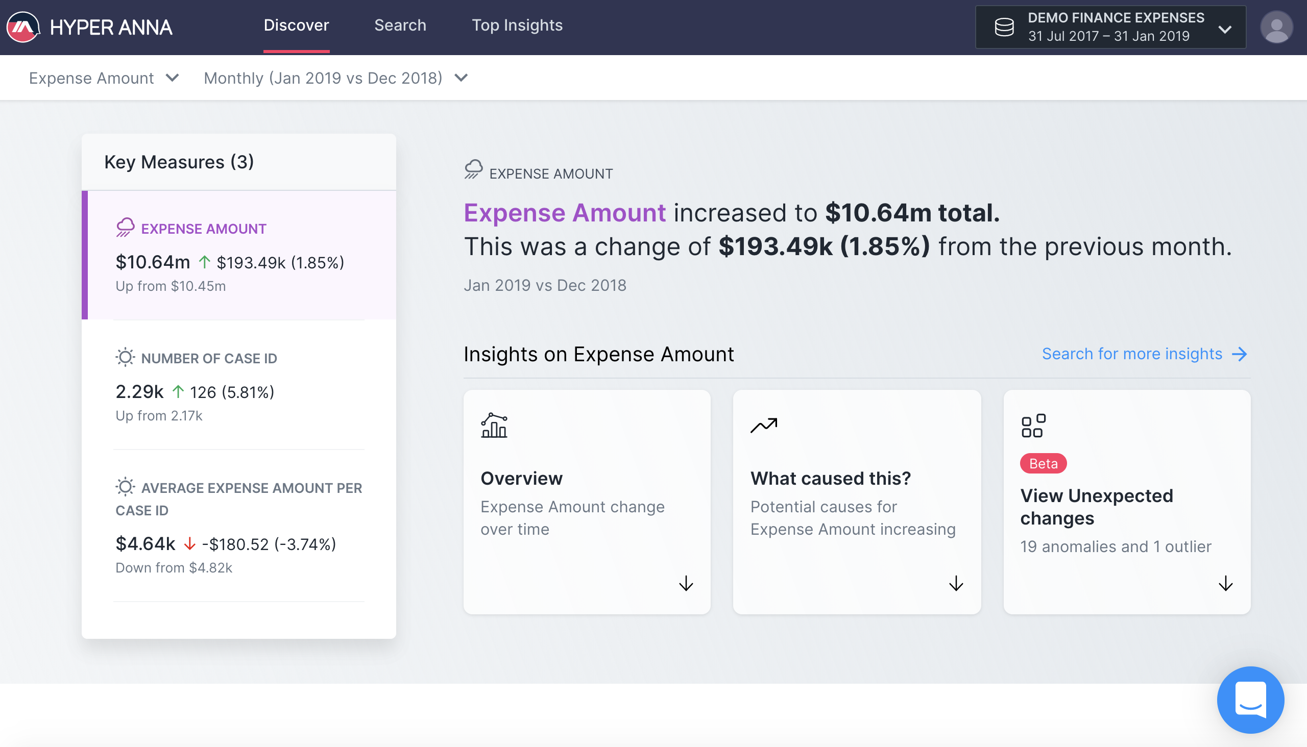 Analyse millions of rows of expense data in an instant