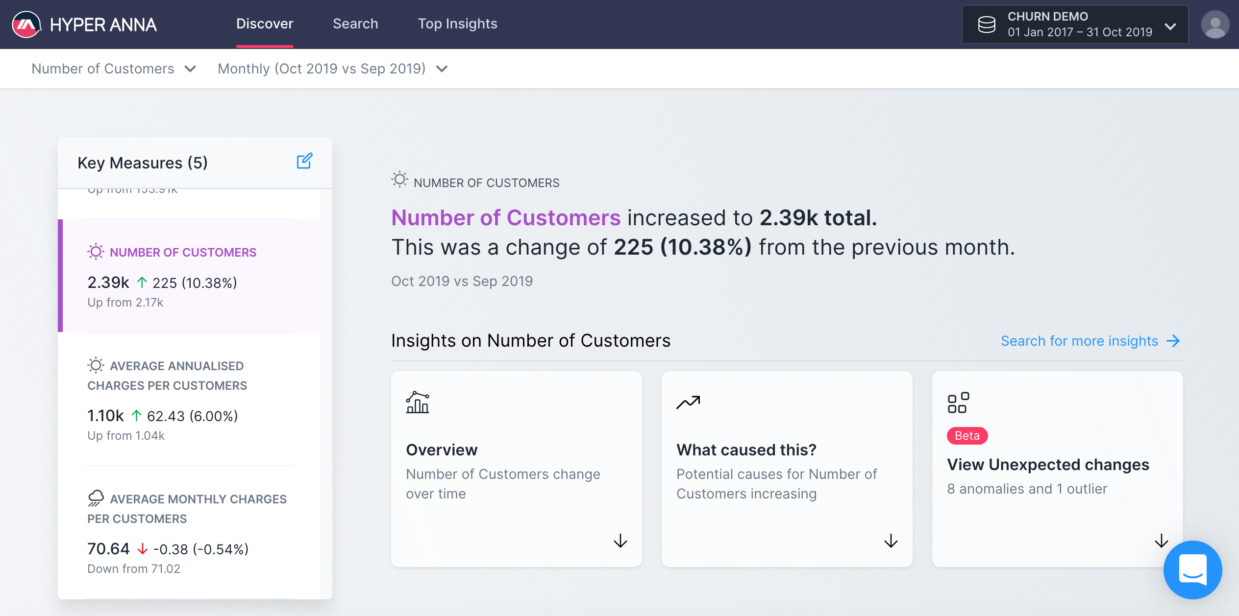 Profile millions of rows of customer data with ease