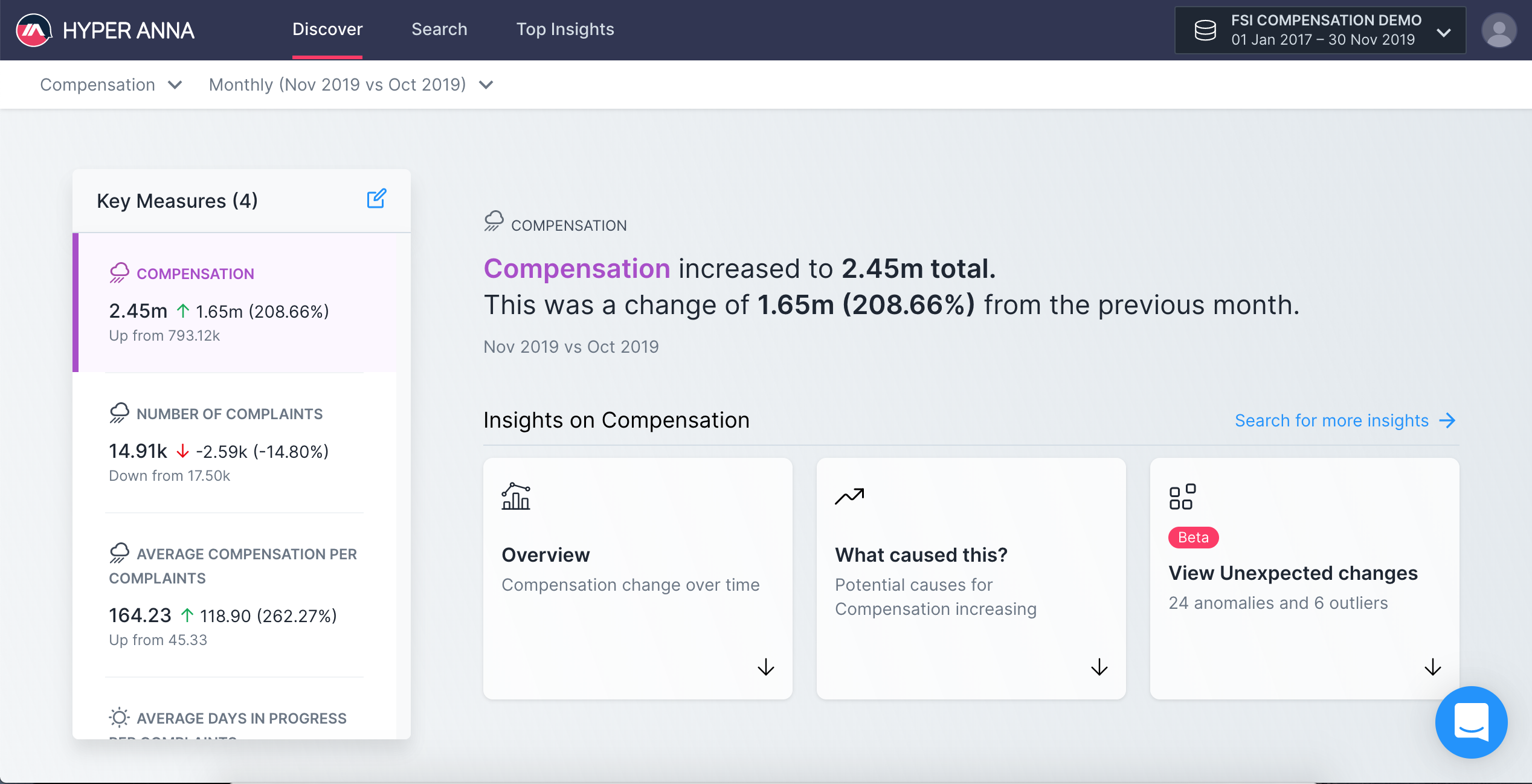 React to feedback faster with complaints analysed in seconds