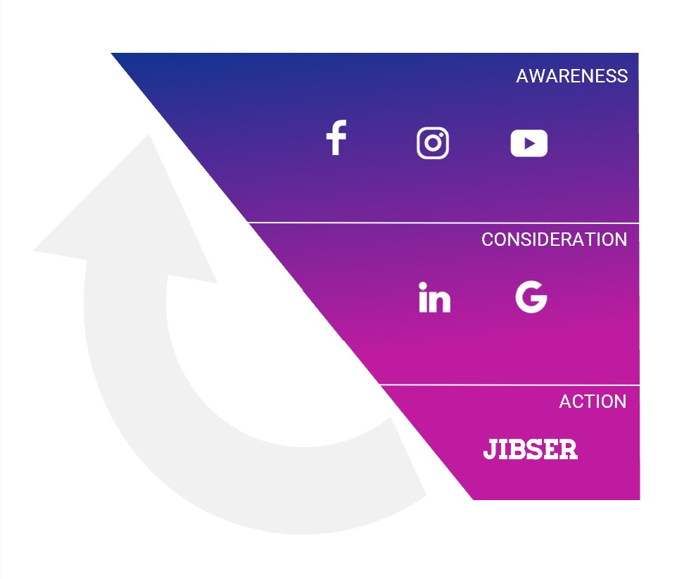 Jibser Recruitment Marketing