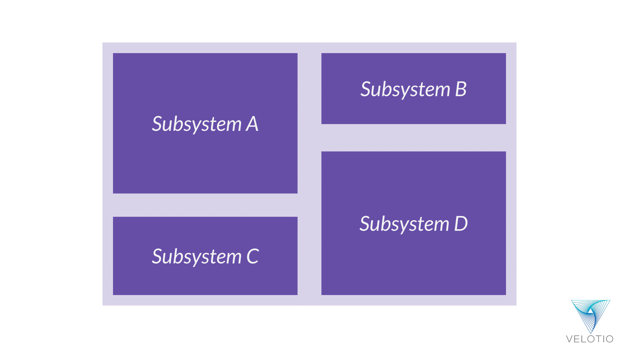 Monolithic Application (representational)