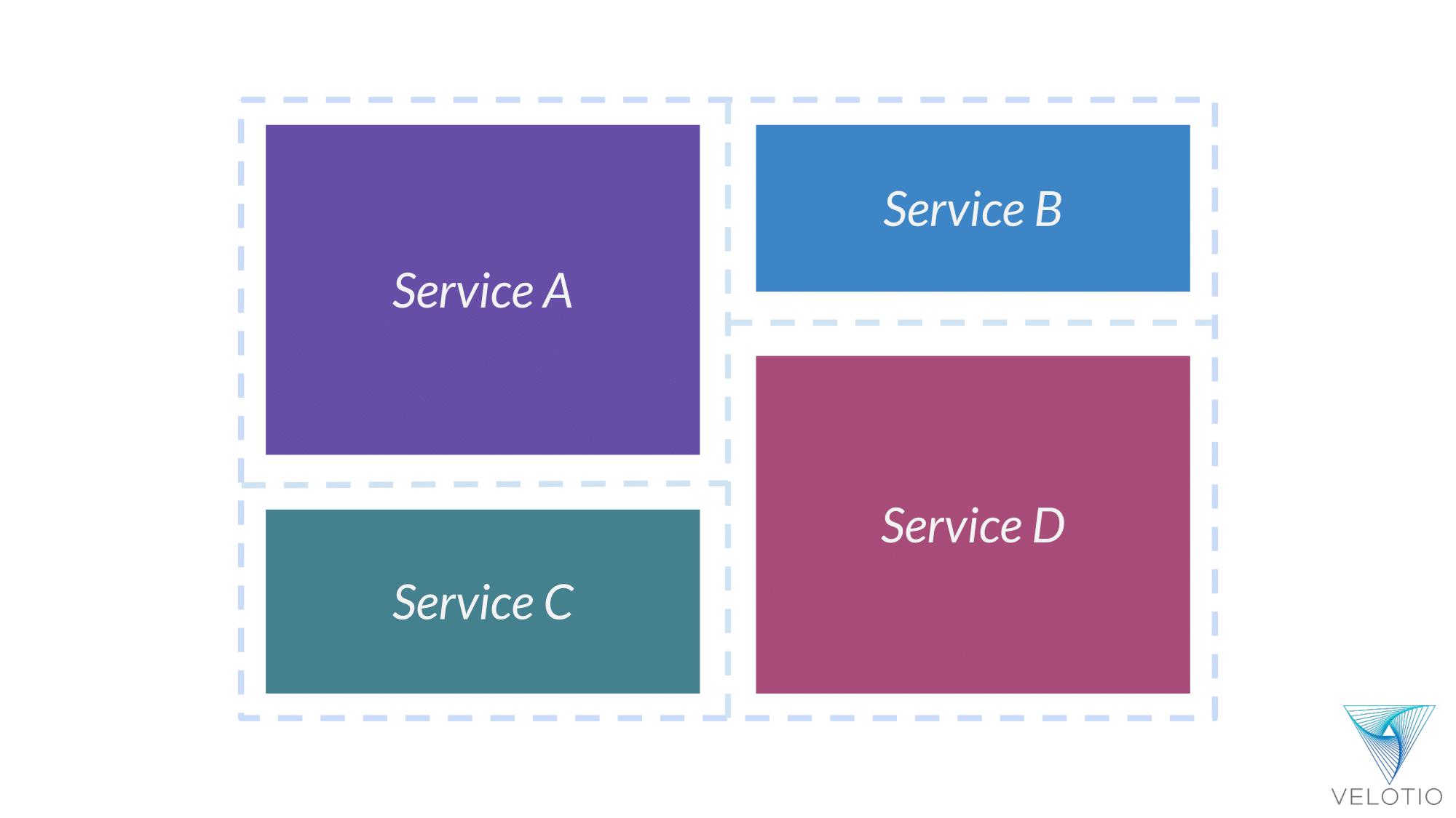 Distributed Application (representational)
