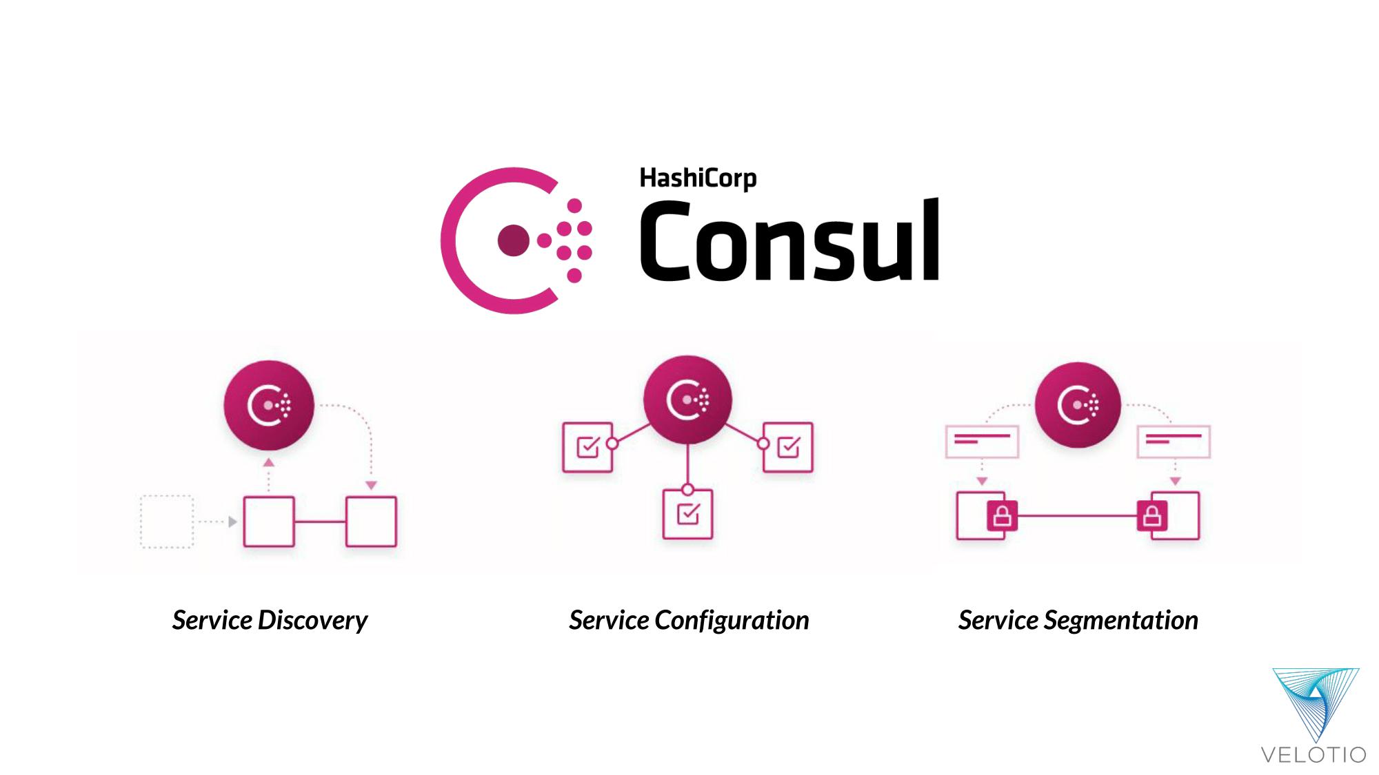 HashiCorp Consul