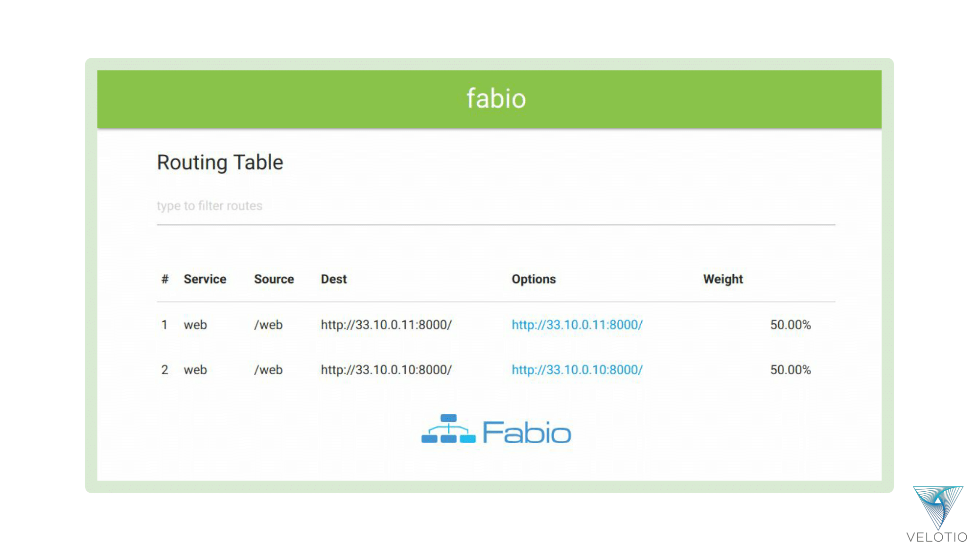 Fabio auto-detecting the Django Web Application end-points