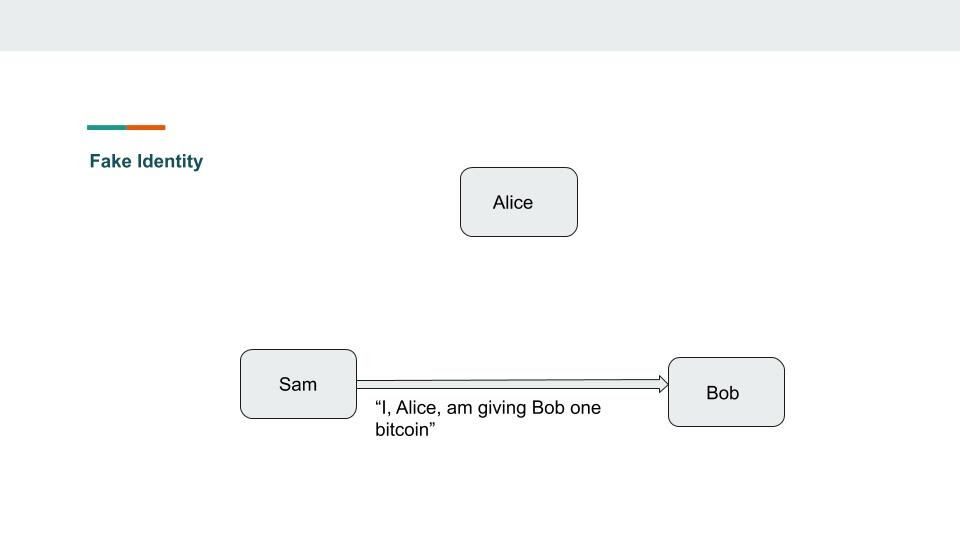 A node is using fake identity during transaction