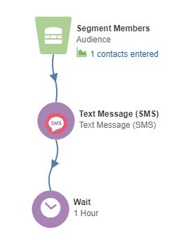 Instant. Marketing SMS in Eloqua
