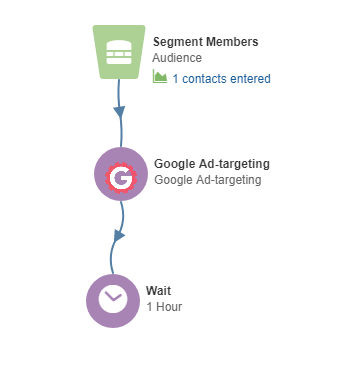 Instant. Marketing Google Ads in Eloqua
