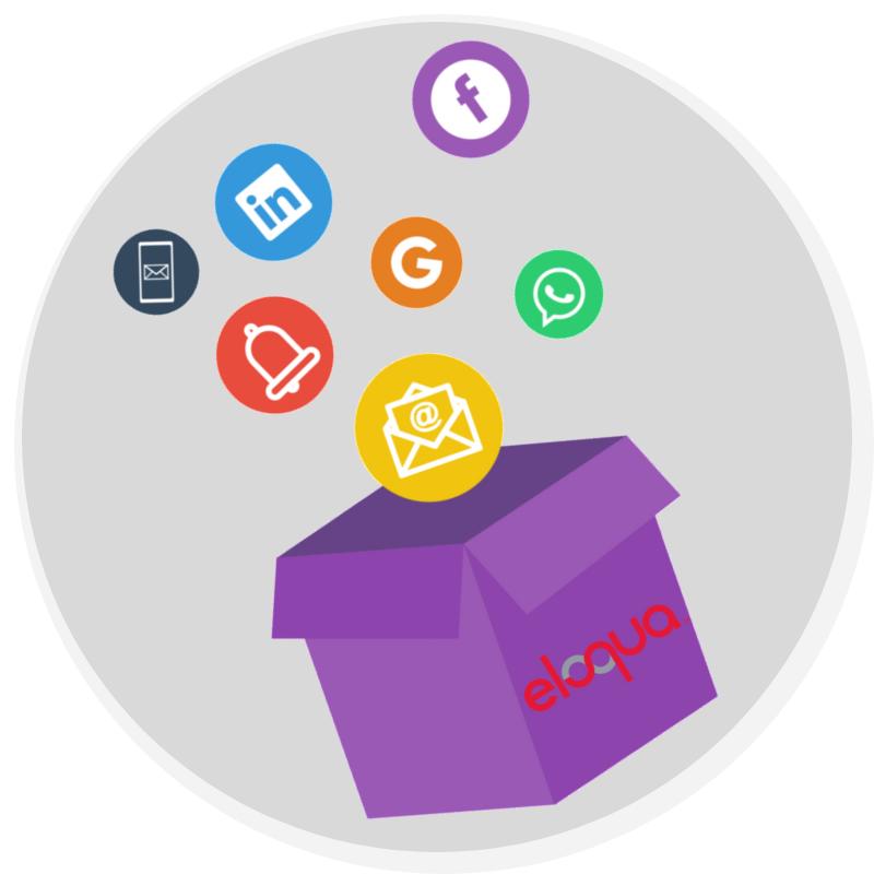 Instant.Marketing SMS