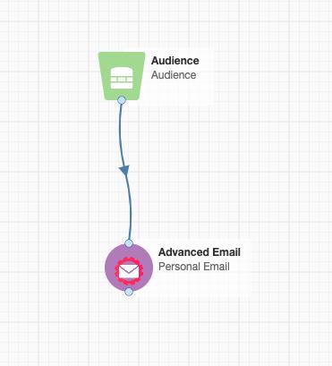 Instant.Marketing Advanced Email in Eloqua