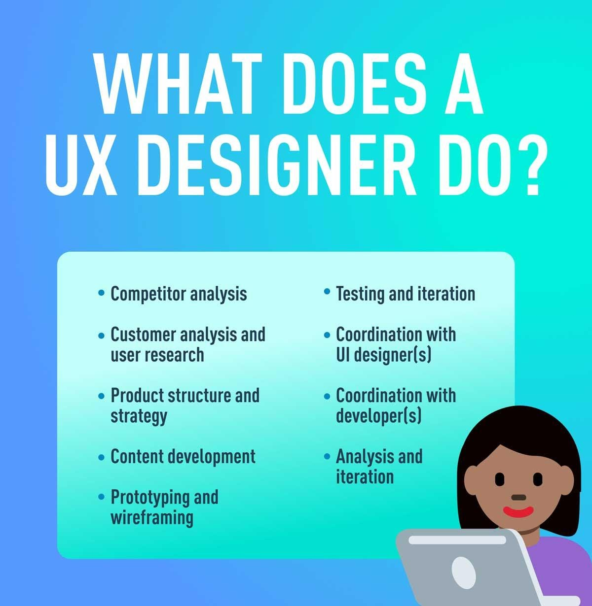 What Does A UX Designer Actually Do? [2021 Guide]