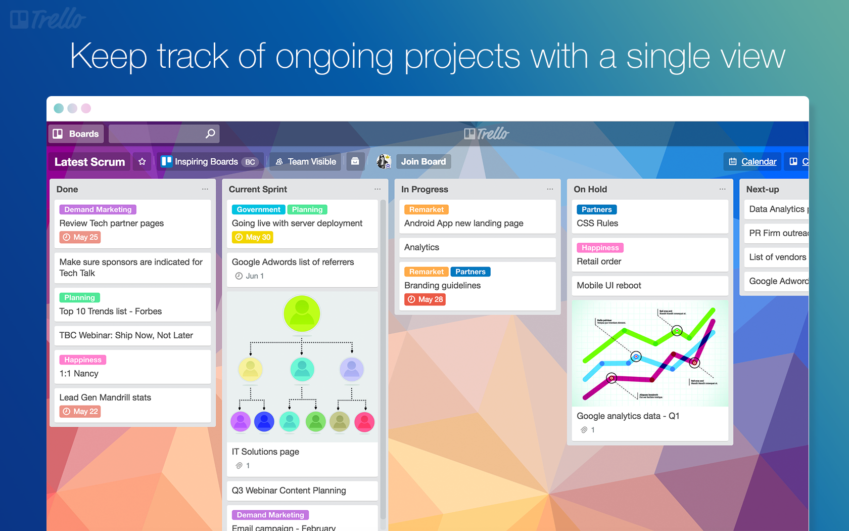 project management tools for free