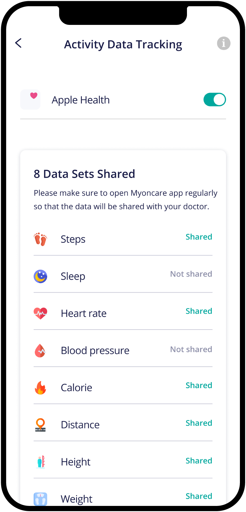 A screenshot of the myoncare app showing wearables settings