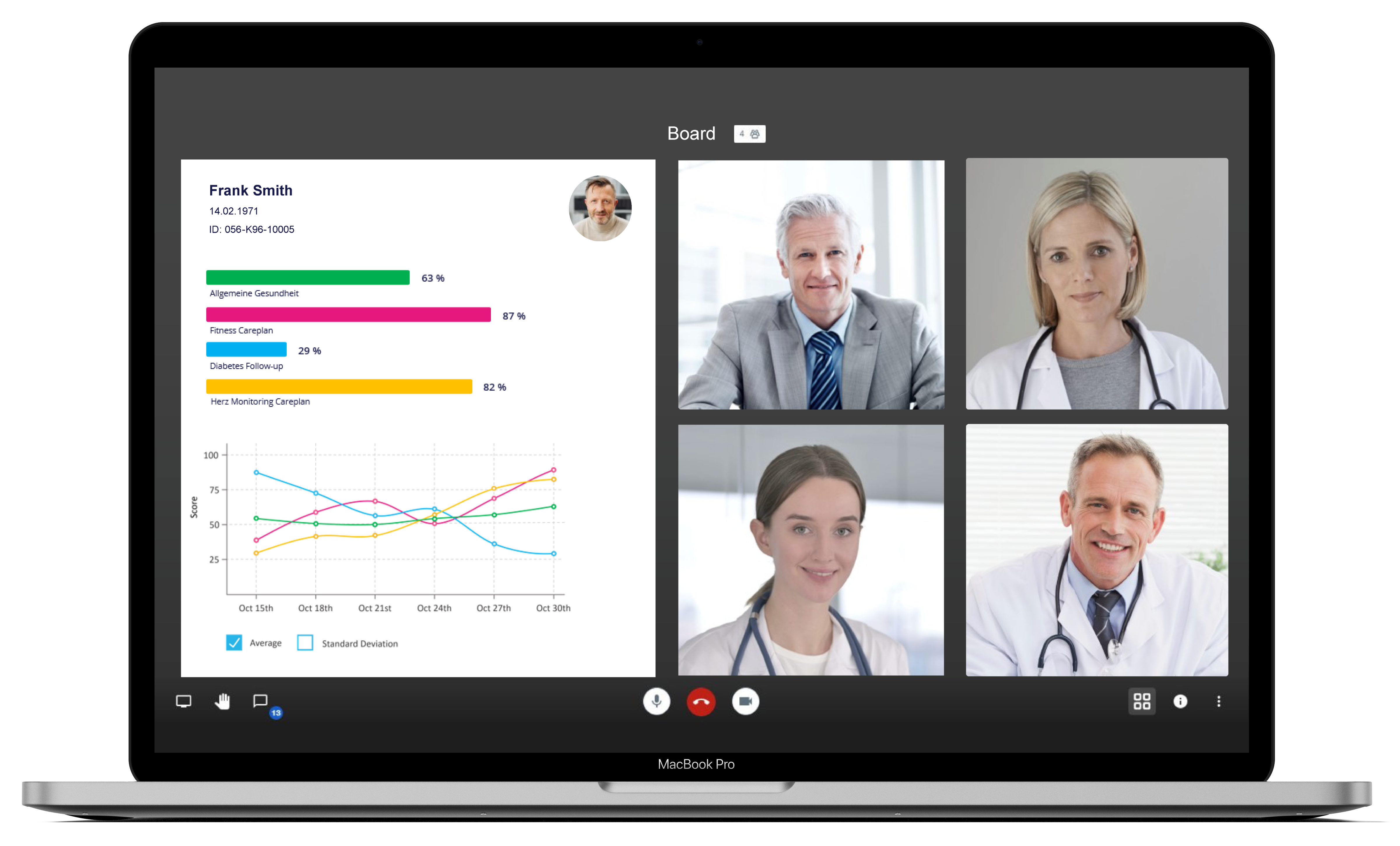 A screenshot of the myoncare app showing a video conference with various doctors