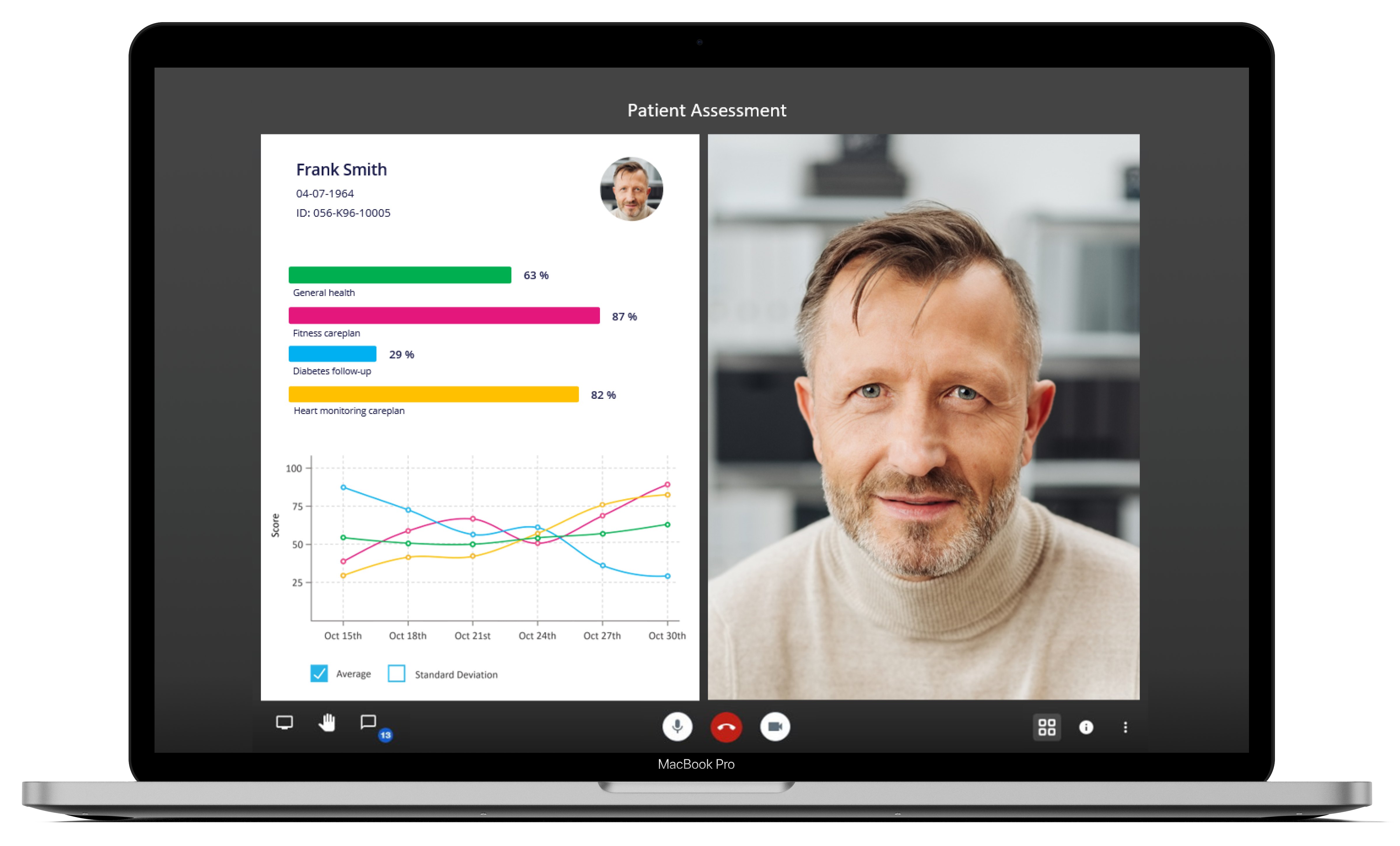 A screenshot of the myoncare app showing a video call with a patient and relevant values of the patient at the same time