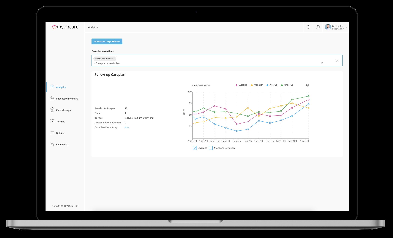 Ein Screenshot der myoncare Web App mit Analytics Dashboard - Auswertungen zur Patientengesundheit etc.