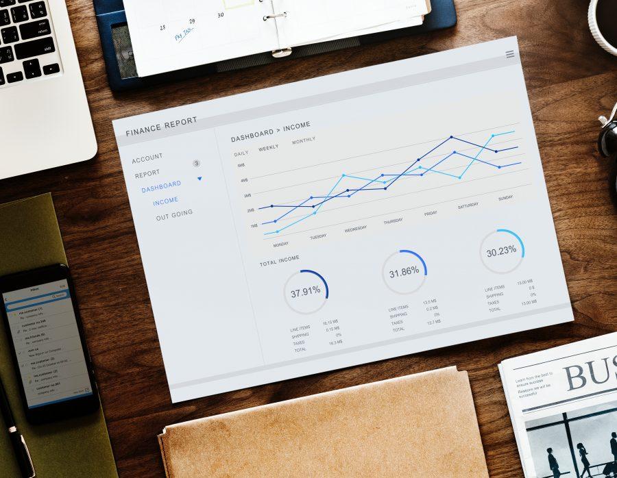 indicadores de desempenho para PME pontomais 2019