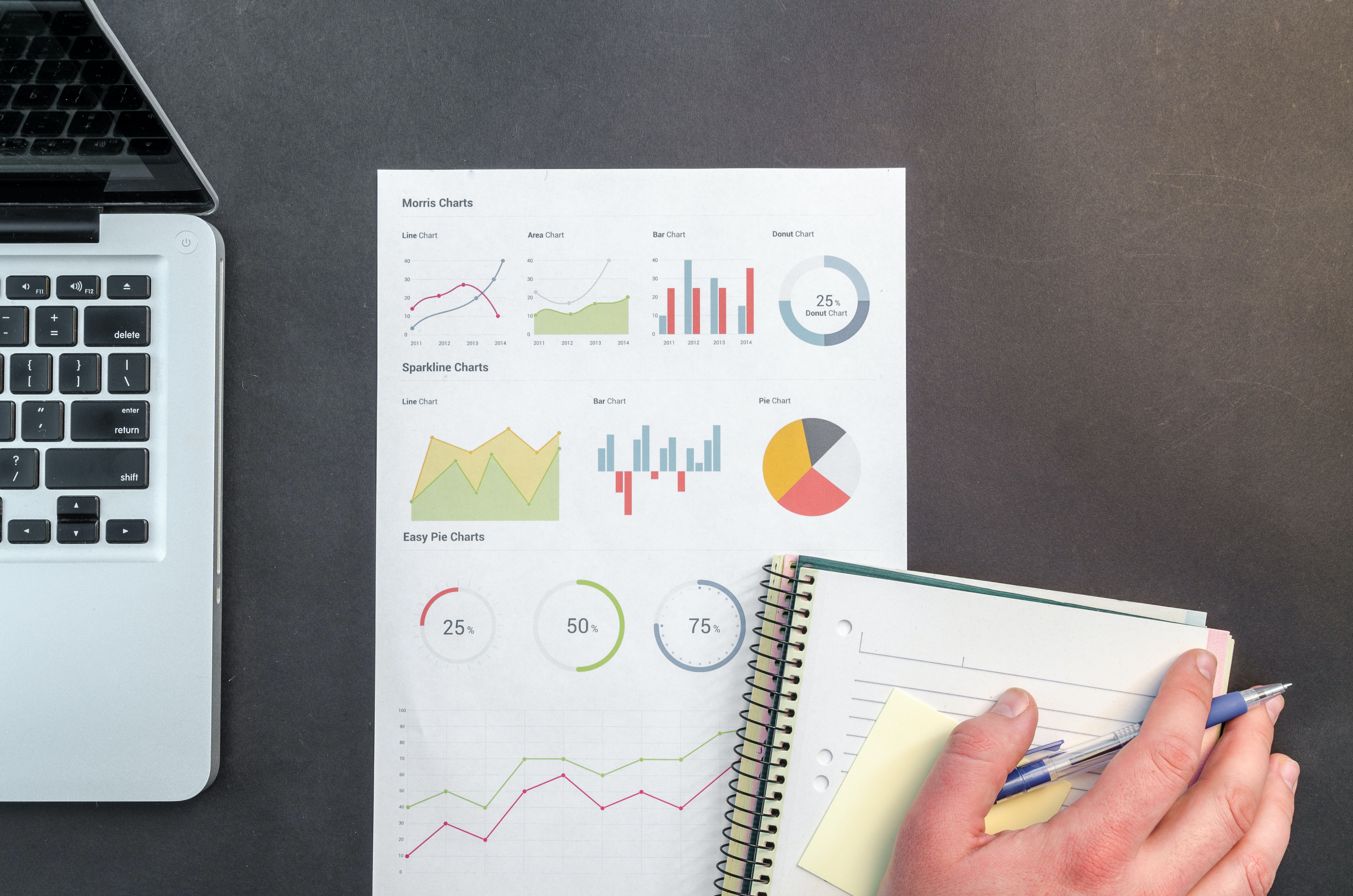 Como o People Analytics Está Revolucionando a Gestão de Pessoas