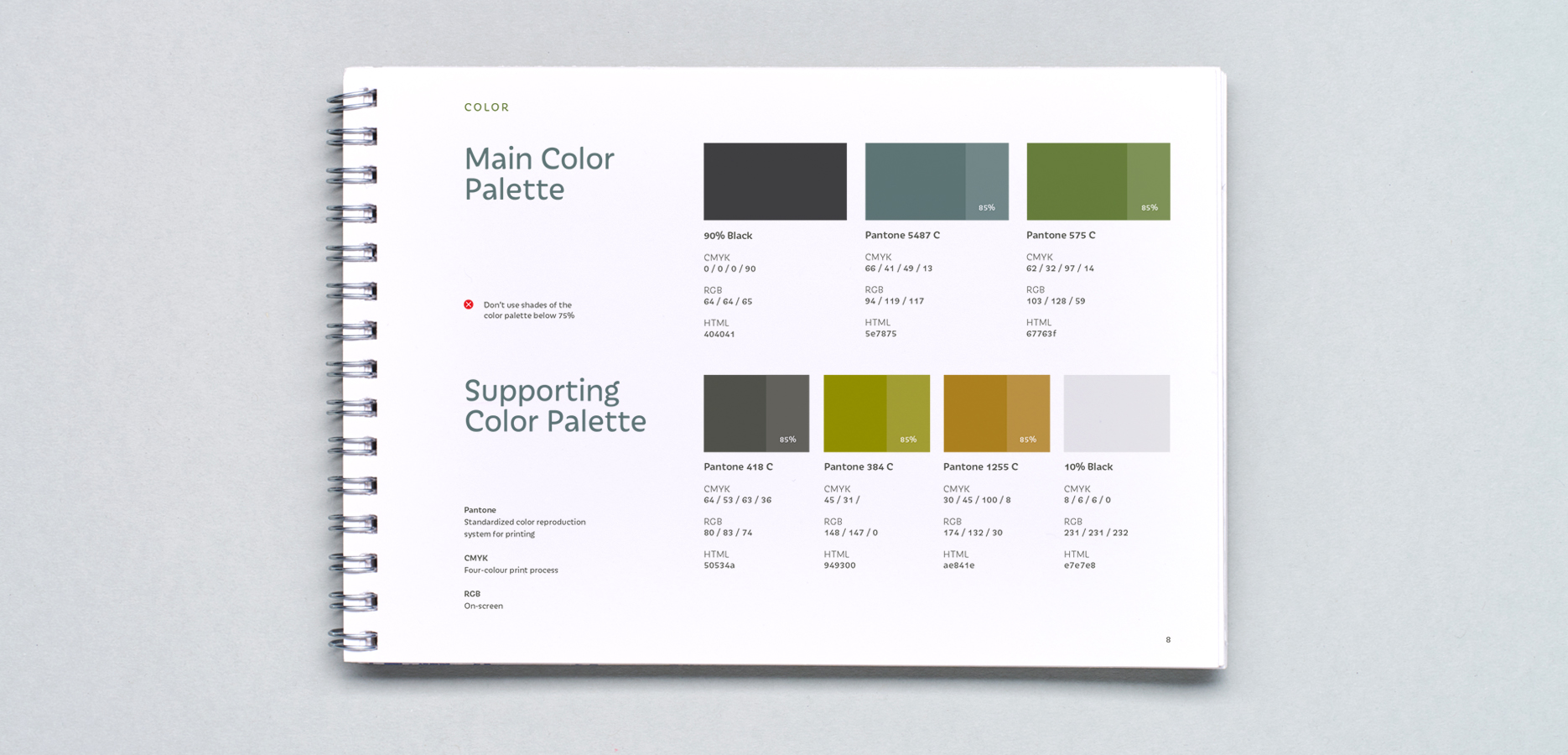 Style guide inside color palettes