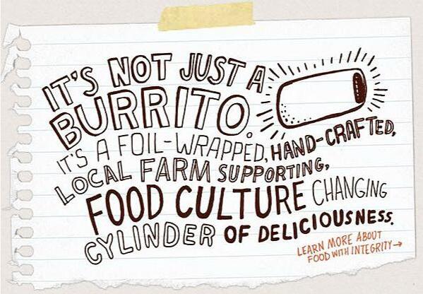 Chipotle's description of a burrito.