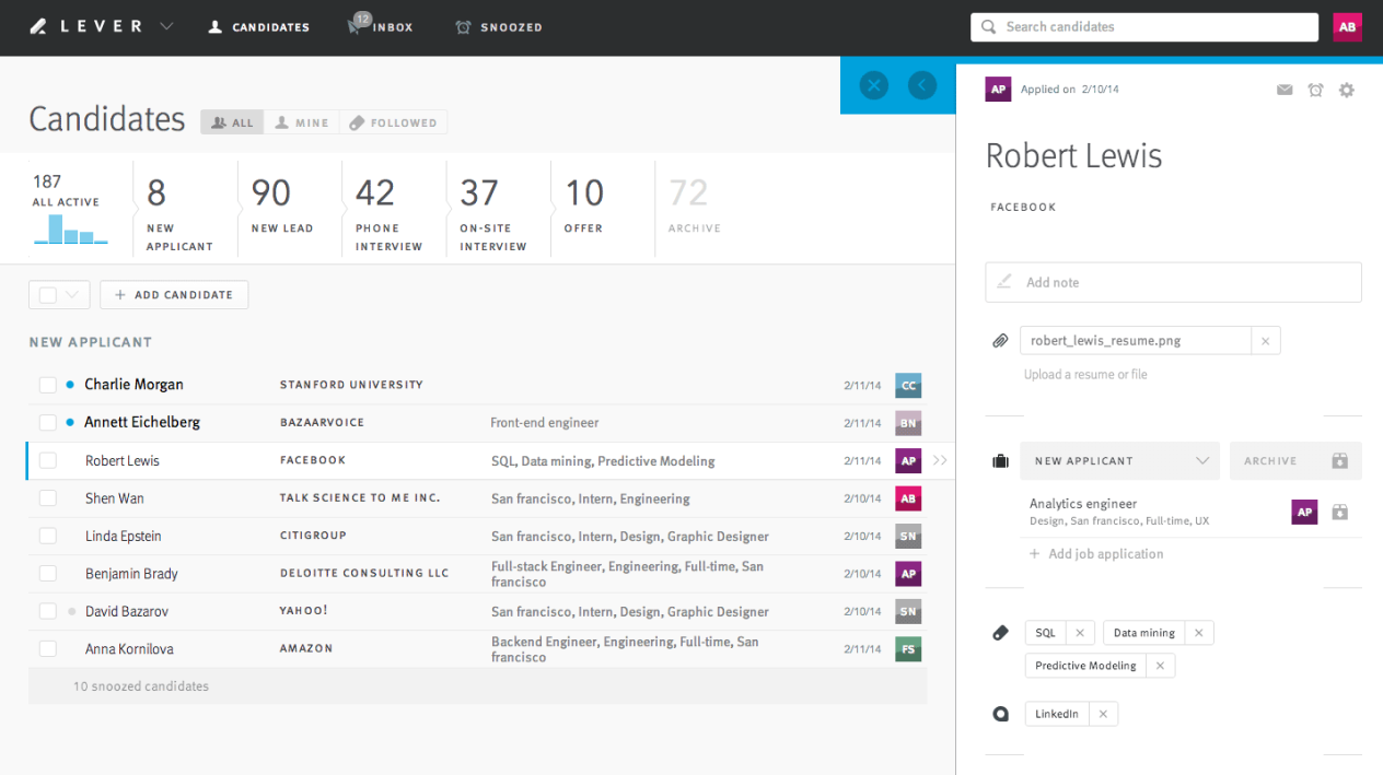 Screenshot of the Lever Candidates Dashboard