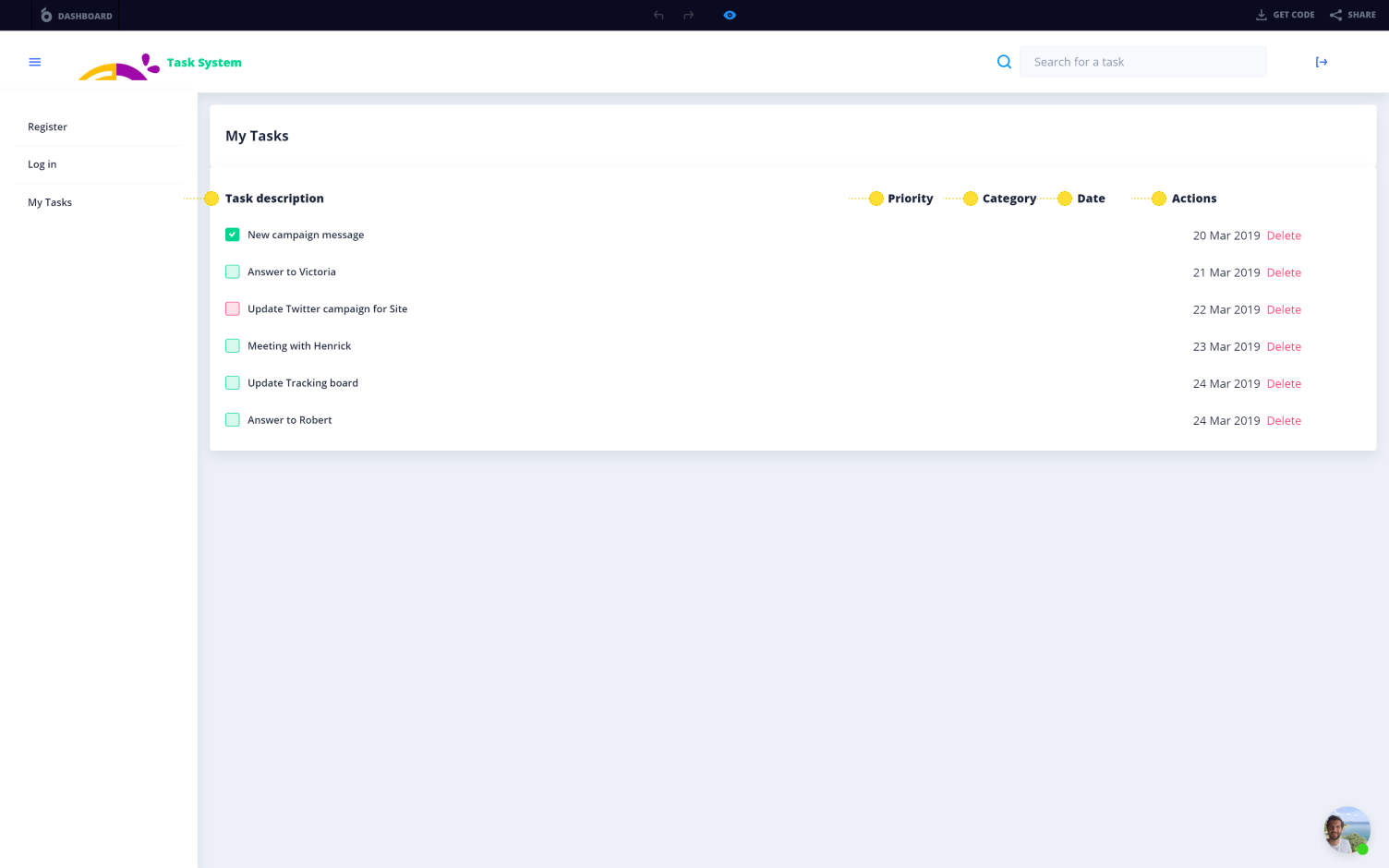 A task management system allowing you to track tasks and see task description