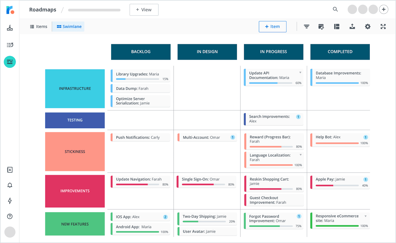 Top 7 Product Roadmap Templates That Startup Makers Prefer
