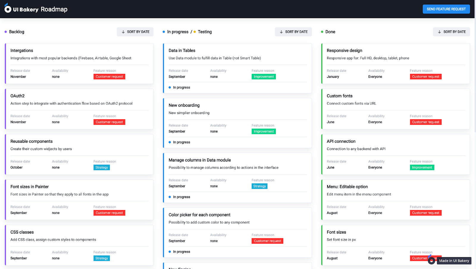 UI Bakery product roadmap template