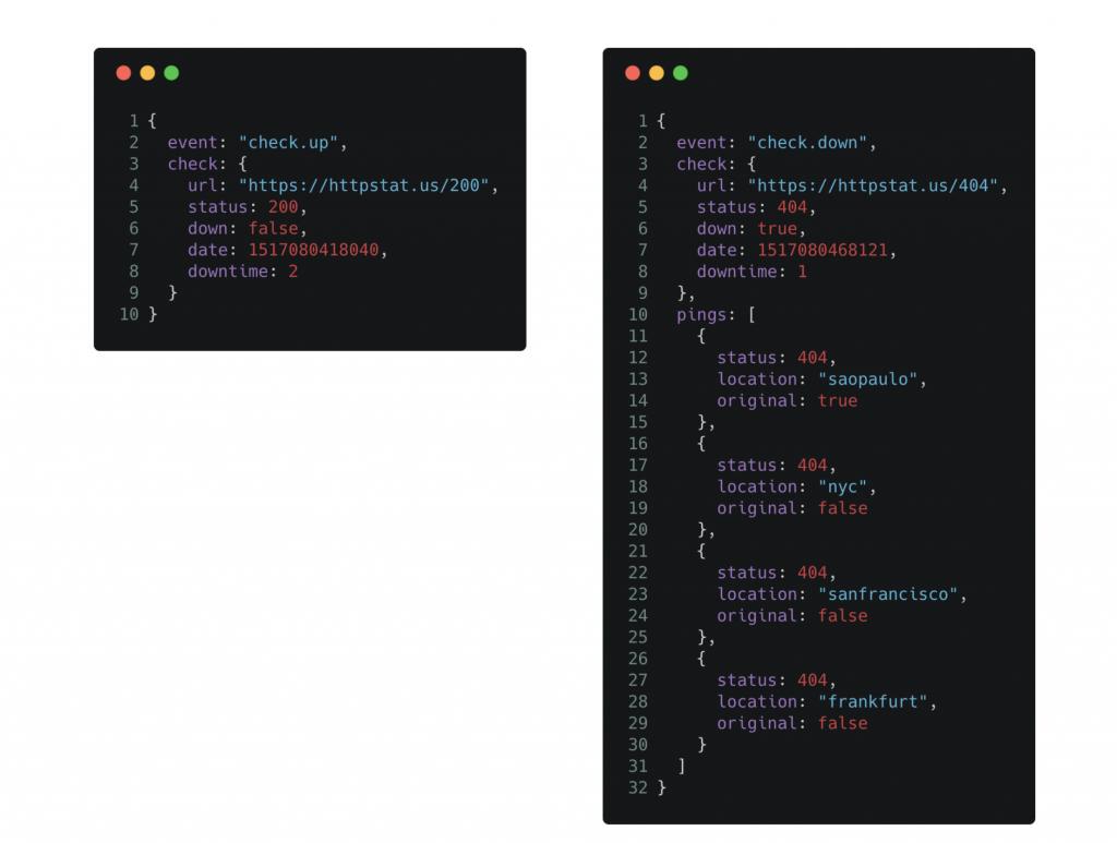 What the API response looks like