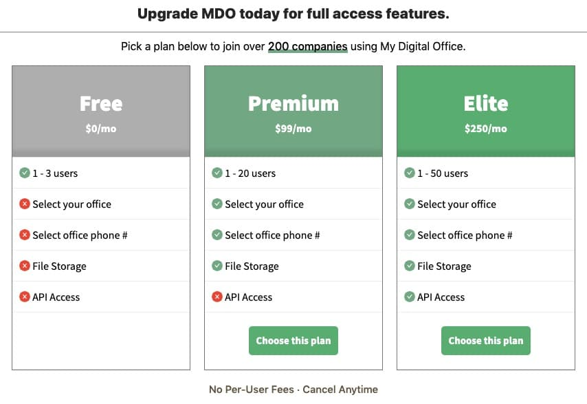 MDO pricing has no per-user fees