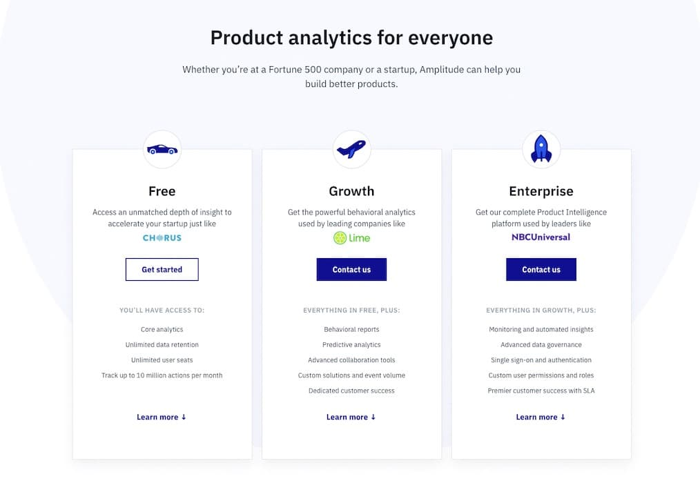 Ampliutude Pricing Page