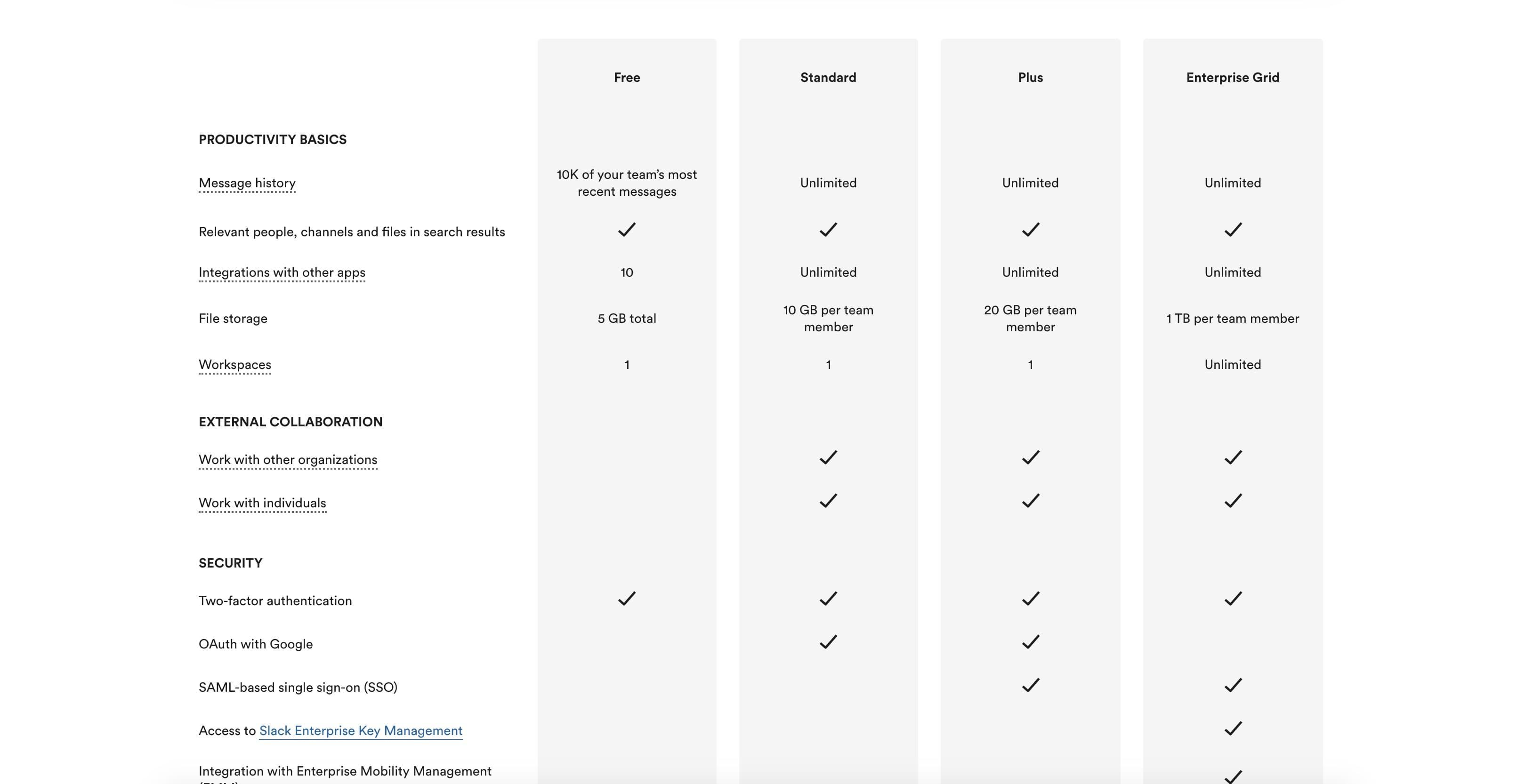 Slack has an intuitive feature comparison chart