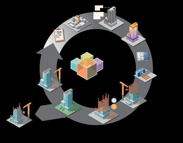 Statybų ir viešųjų pirkimų teisiniame reguliavime būtini pokyčiai susiję su skaitmenine statyba (BIM)