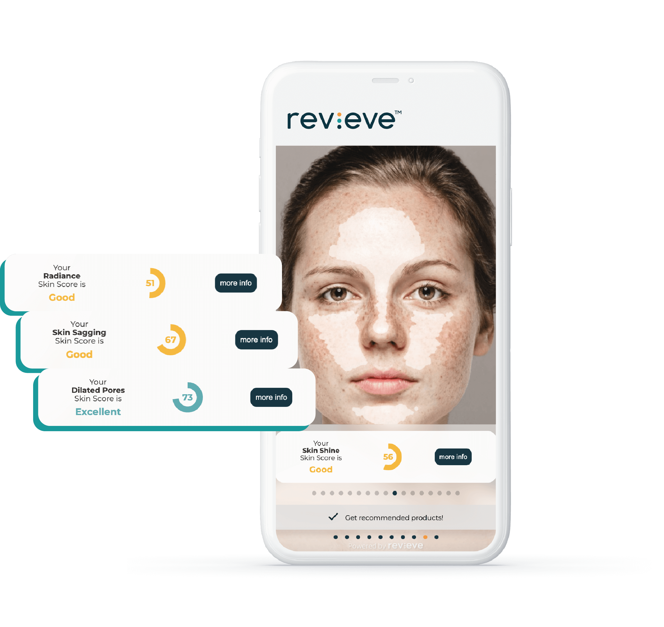 Revieve AI/AR Technology