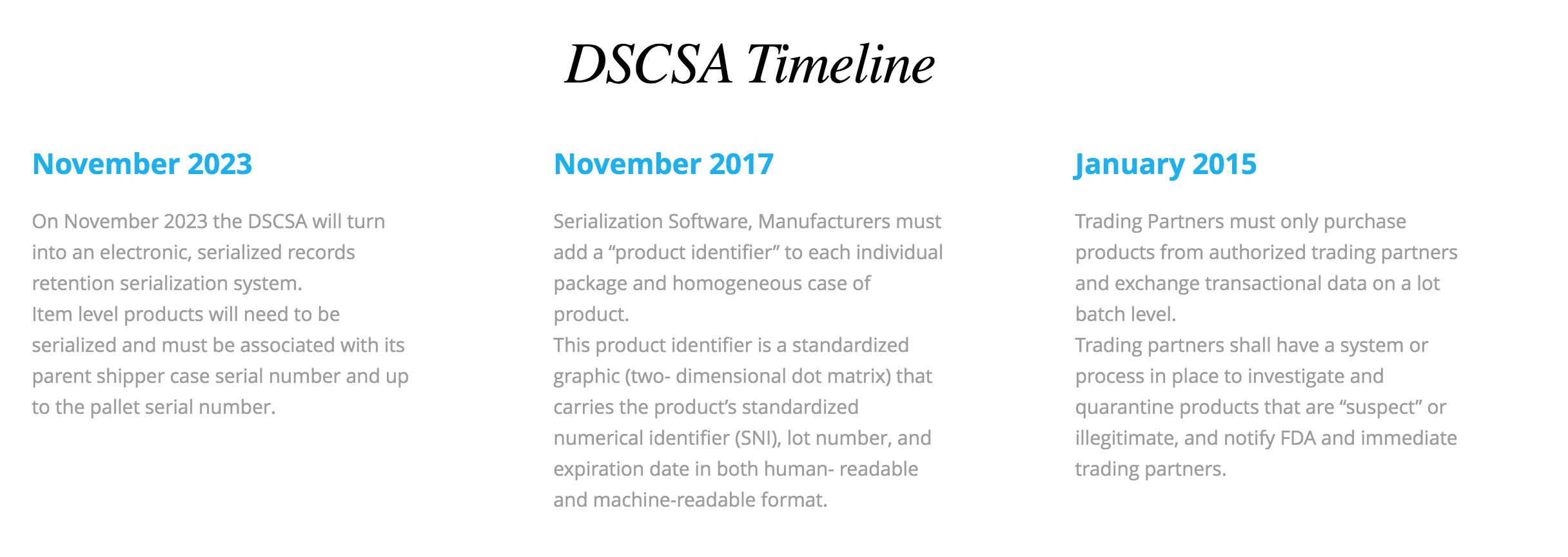 DSCSA Timeline