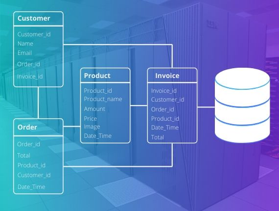 MySQL MongoDB NoSQL