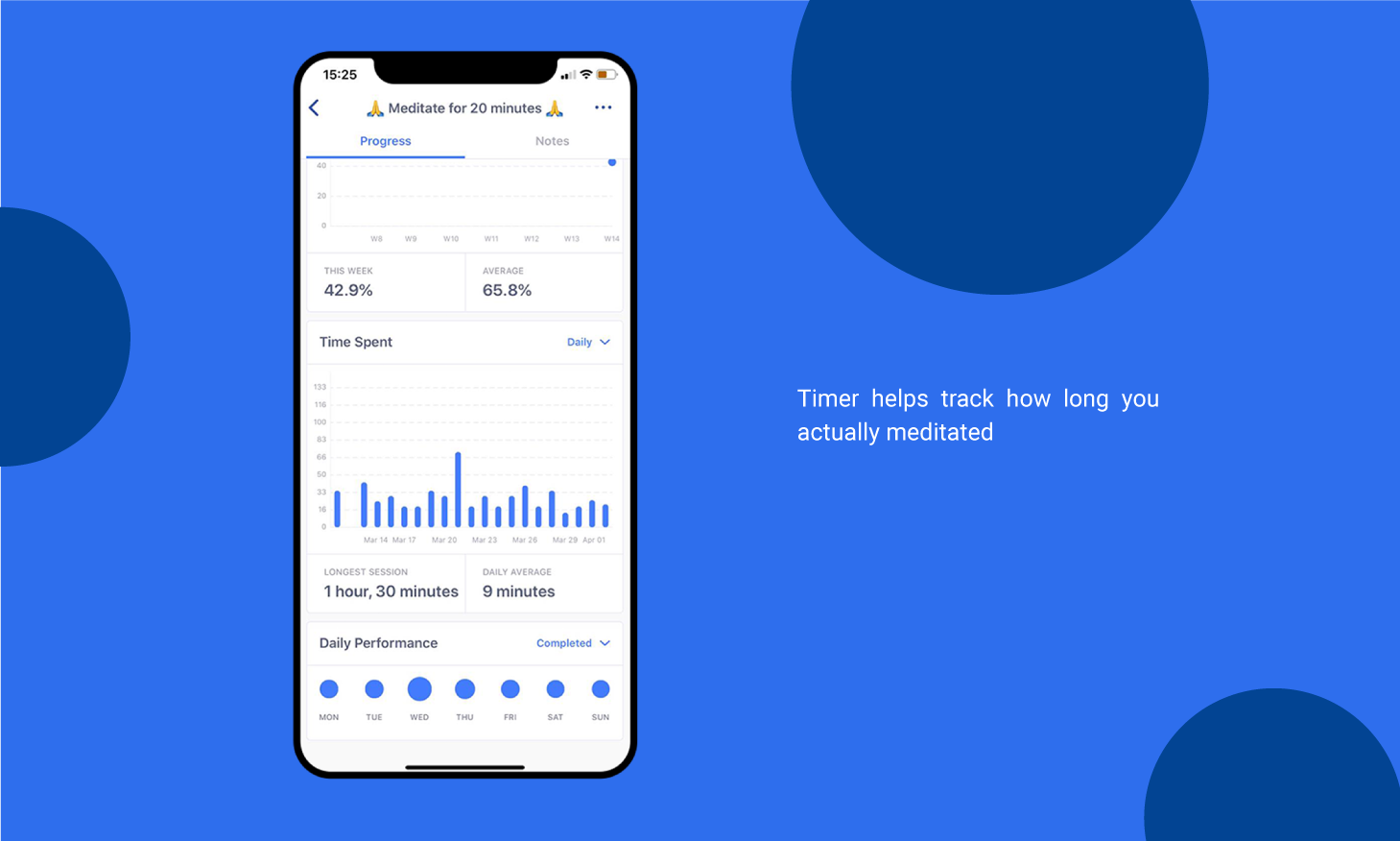 Timer for Meditation, Find the best duration to meditate, Meditate with Habitify