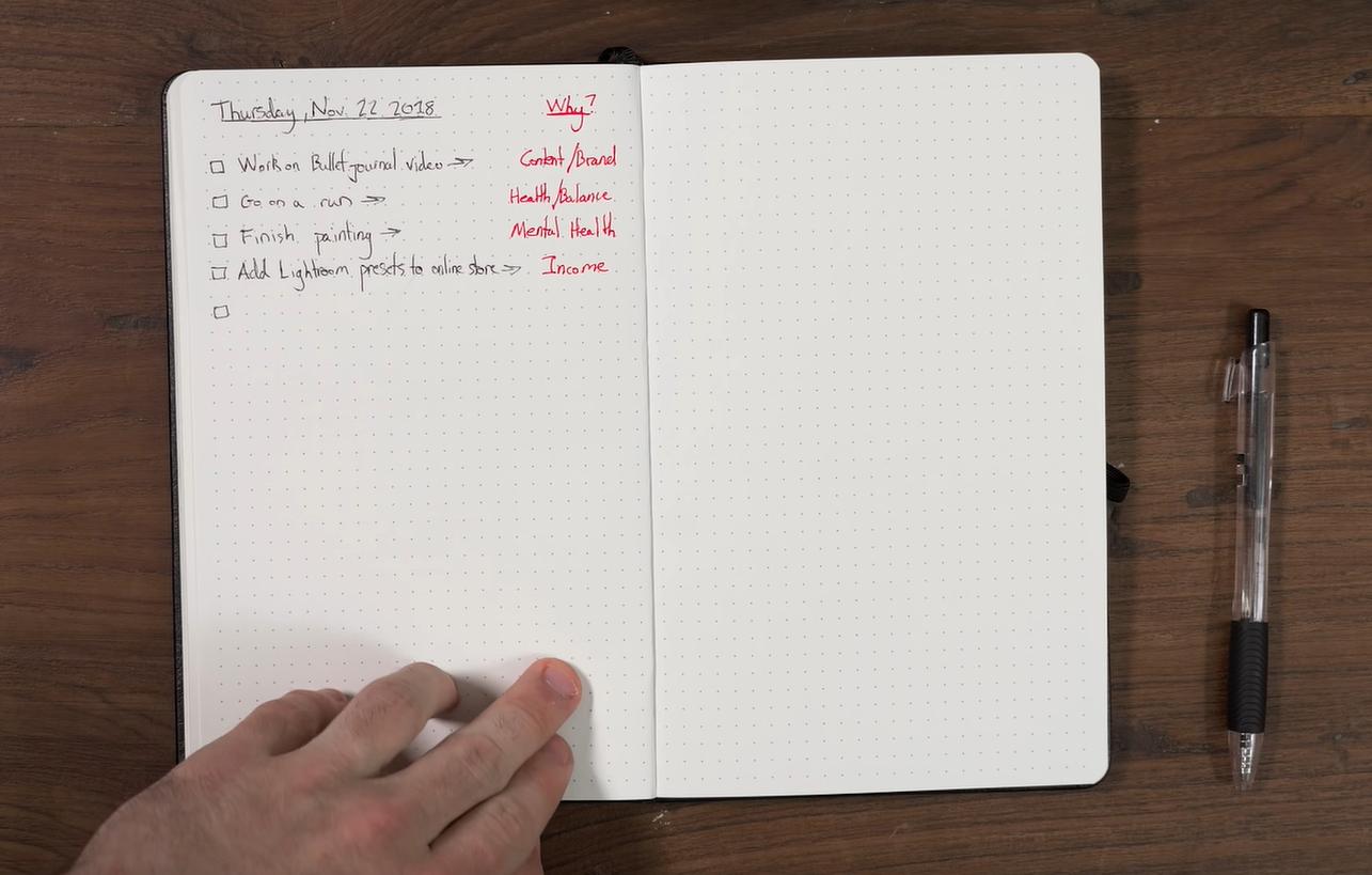 Nathaniel Drew Productivity Journal