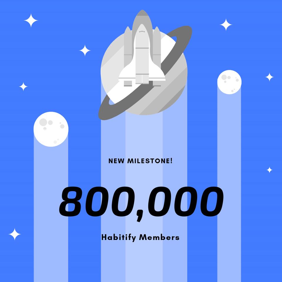 Habitify's milestone
