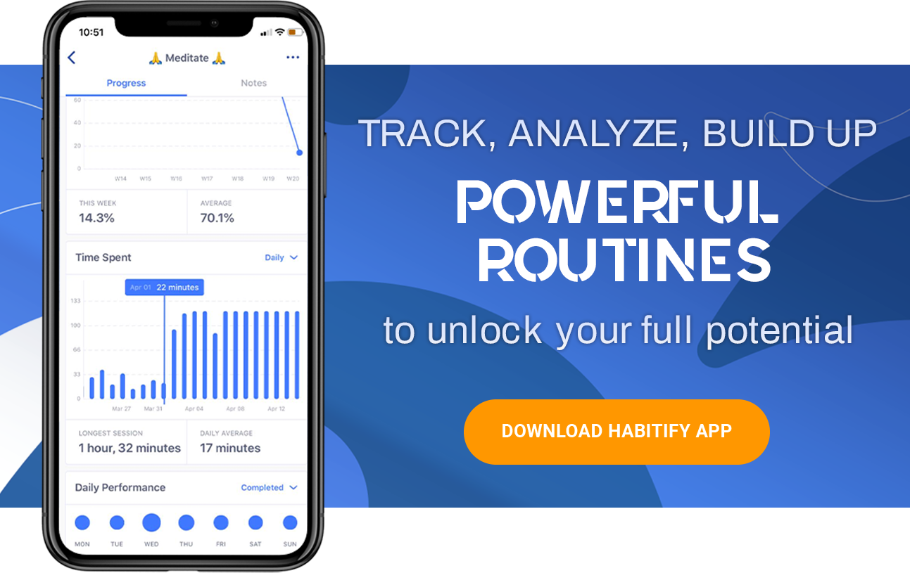 Habitify the habit tracker habit analyzer habit builder