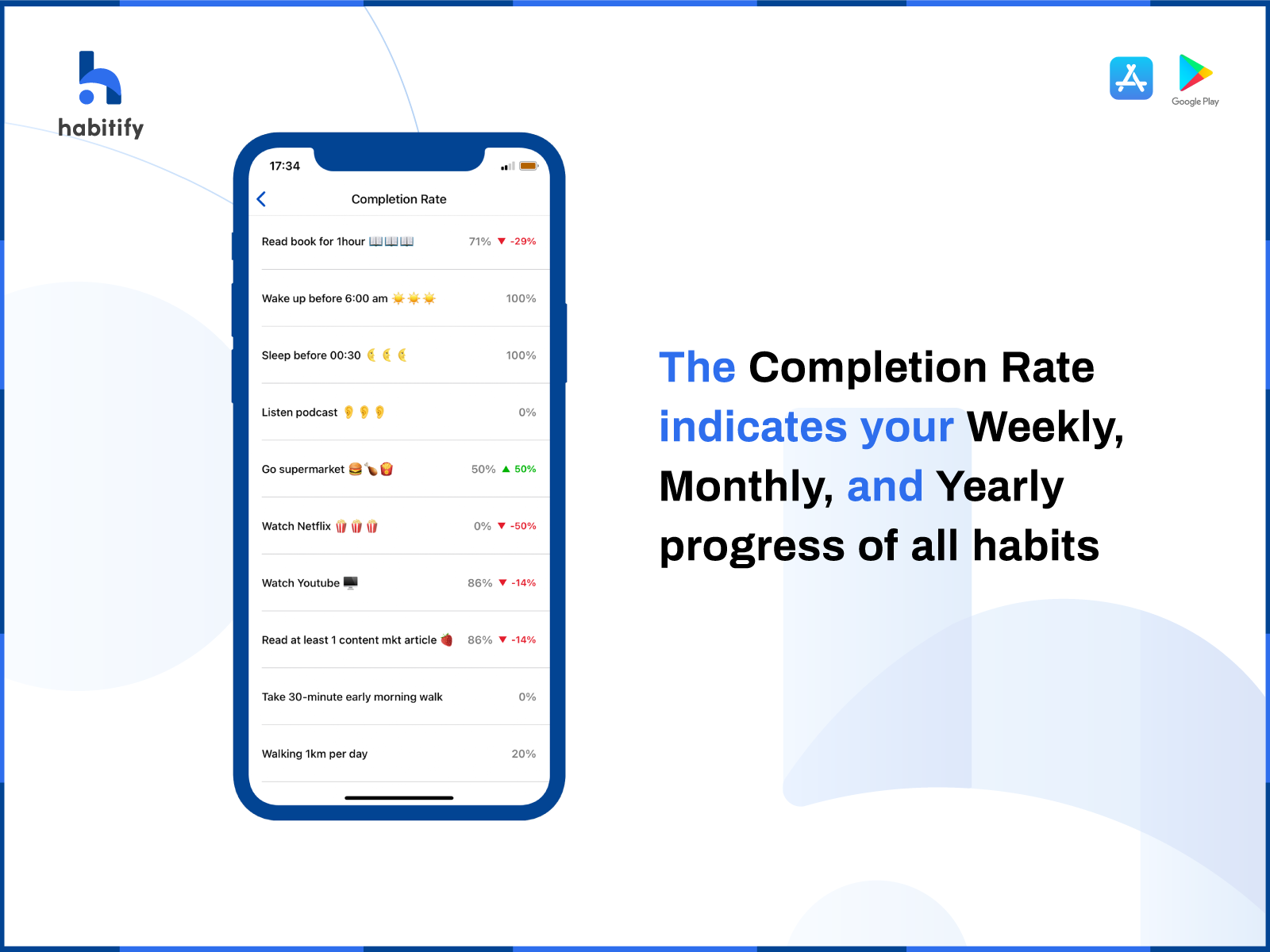habit completion rate