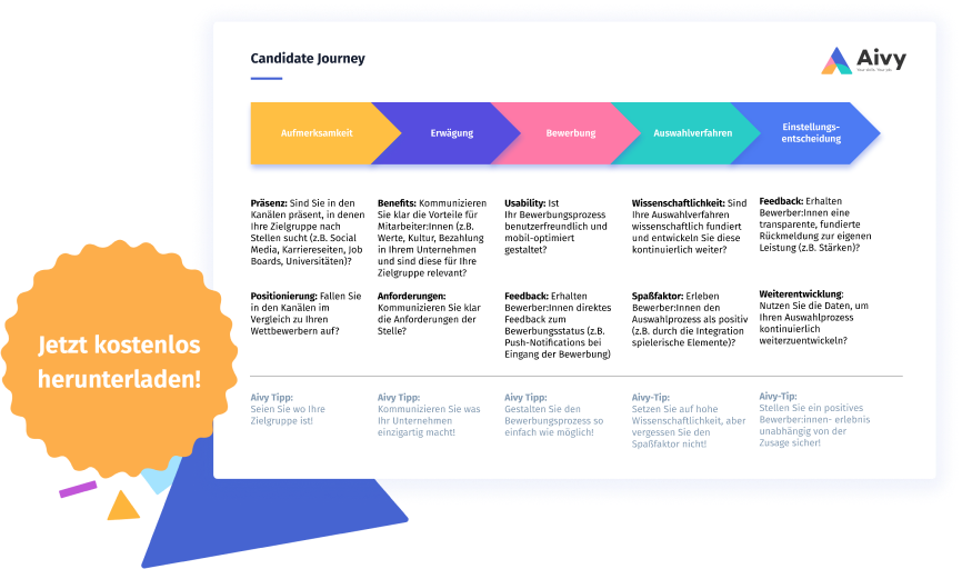 PDF Download Candidate Journey