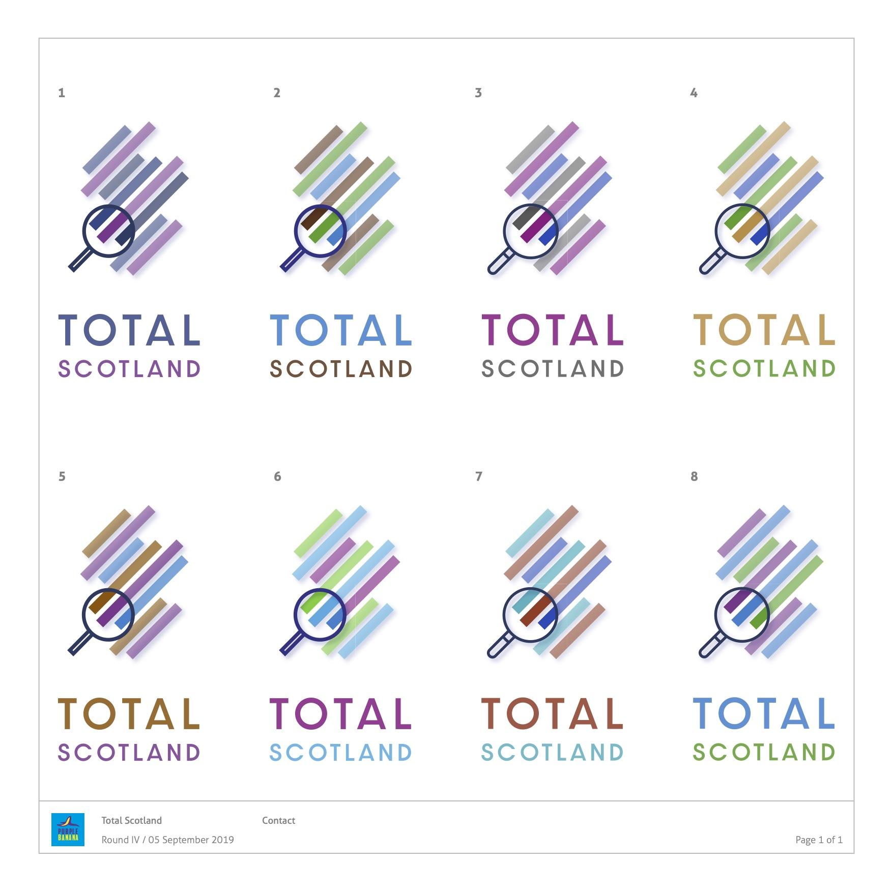 Total Scotland logo mockups