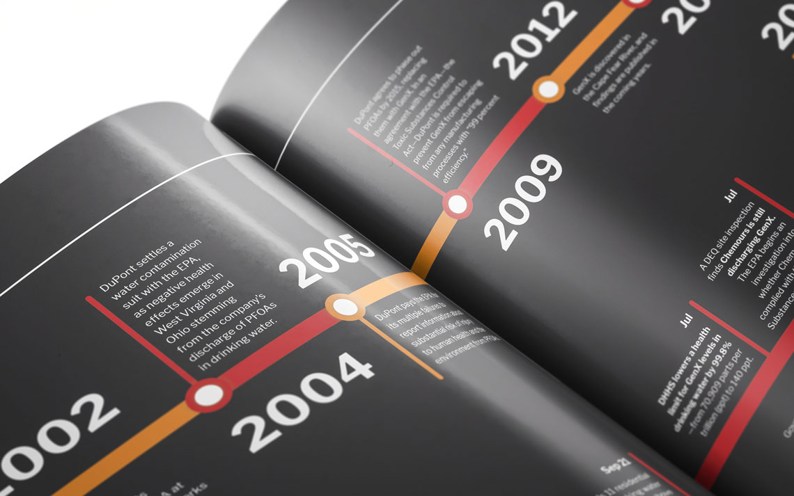 Close up of editorial magazine style graphic design • Gen X Timeline by Goodness in Raleigh NC