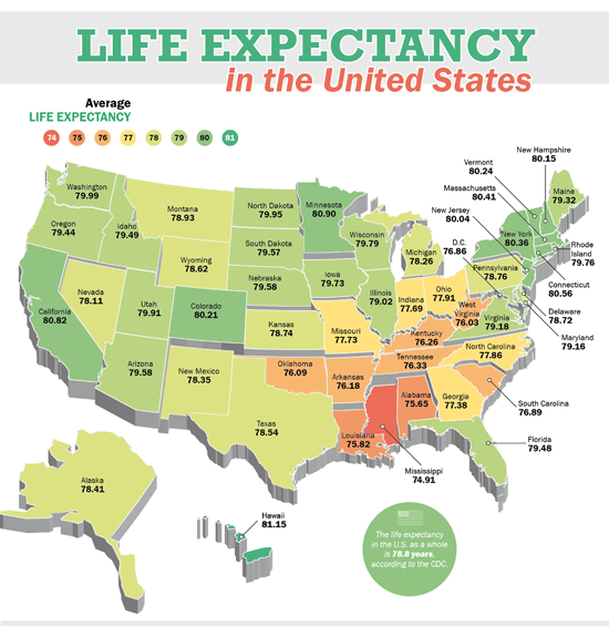 map of united states life expectancy