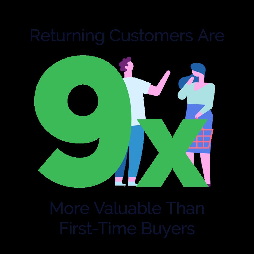customer retention and dispensary text marketing