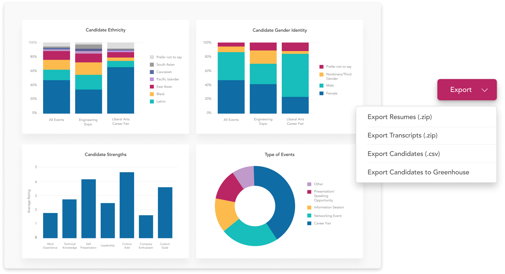 Flo Recruit Dashboard Diversity and Exporting