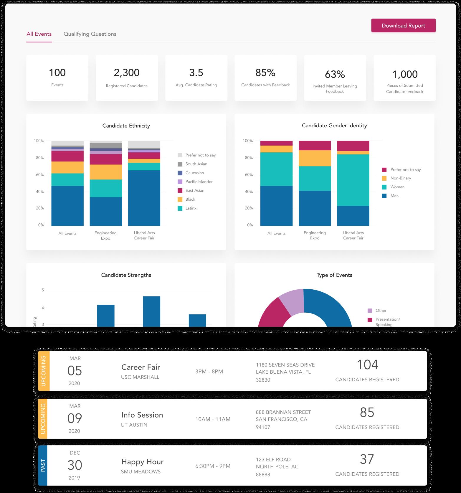 Dashboard and Events Screenshot