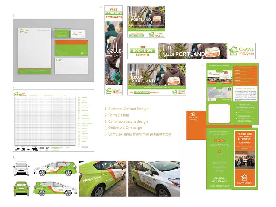 retainer design client example of scope of work