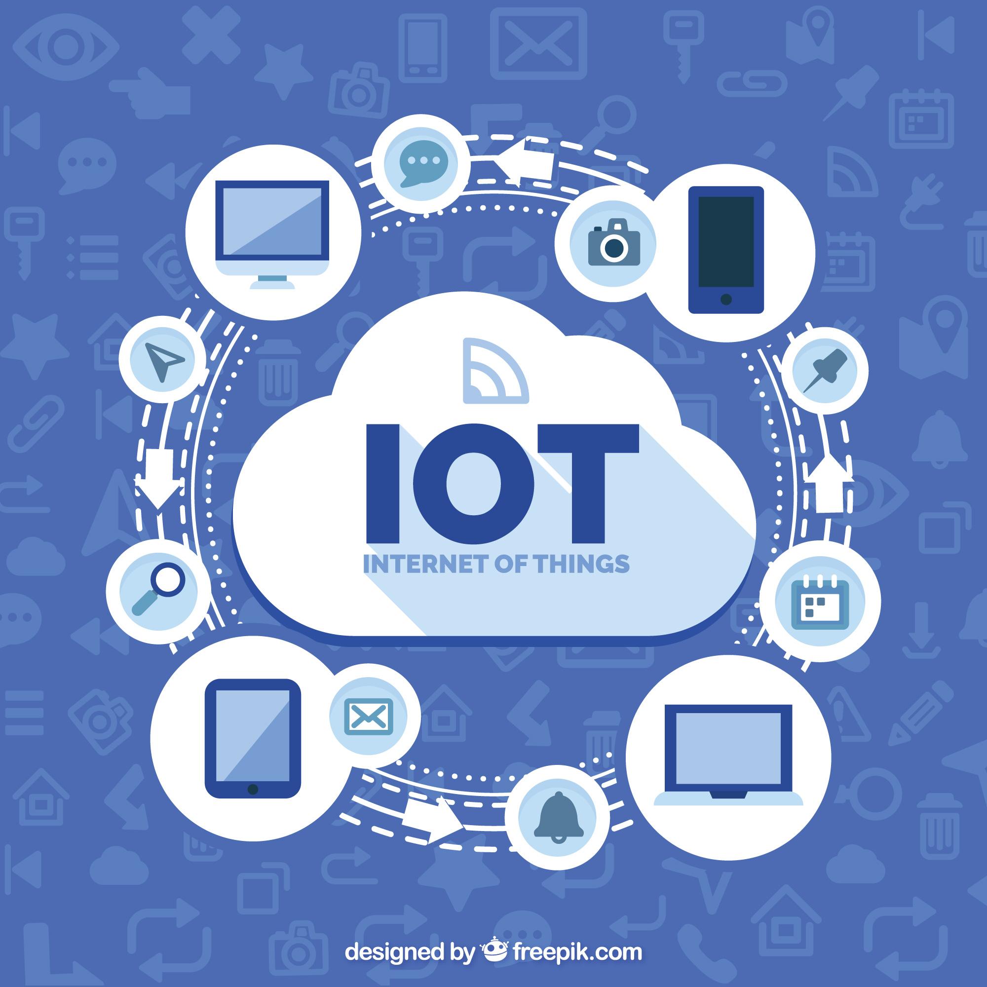 architecting IOT based apps
